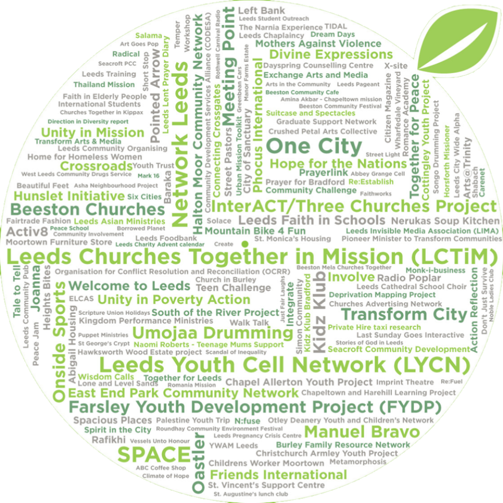 word cloud projects LCCT has funded from Seedbed money in the past.